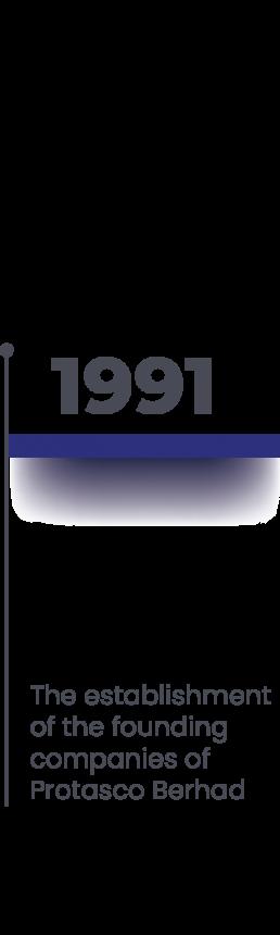 1991 Establishment of Protasco Berhad